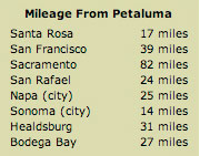 Mileage From Petaluma